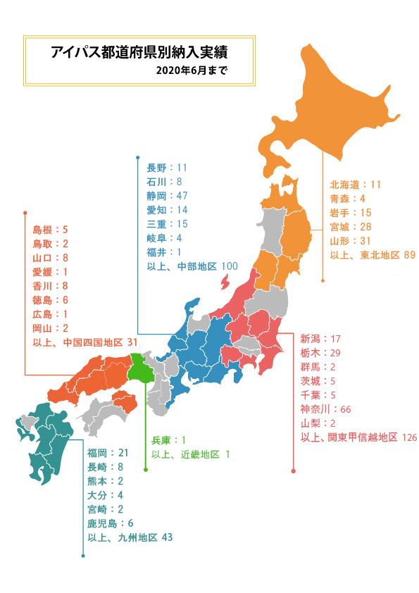 2009年~2016年8月までの地域別納入実績